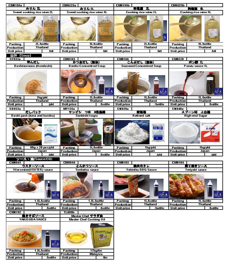 loka-product-list